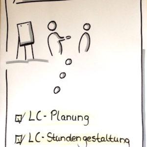 Eine LernCoaching-Stunde planen